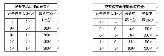 【(鉴相鉴幅)漏电继电器jd46(jd6l)】-中国开关网