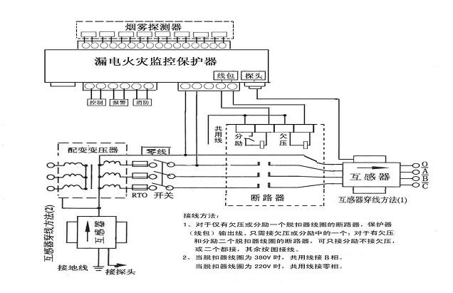 上海正普漏电保护器